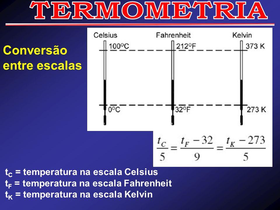 TERMOMETRIA Conversão entre escalas tC = temperatura na escala Celsius