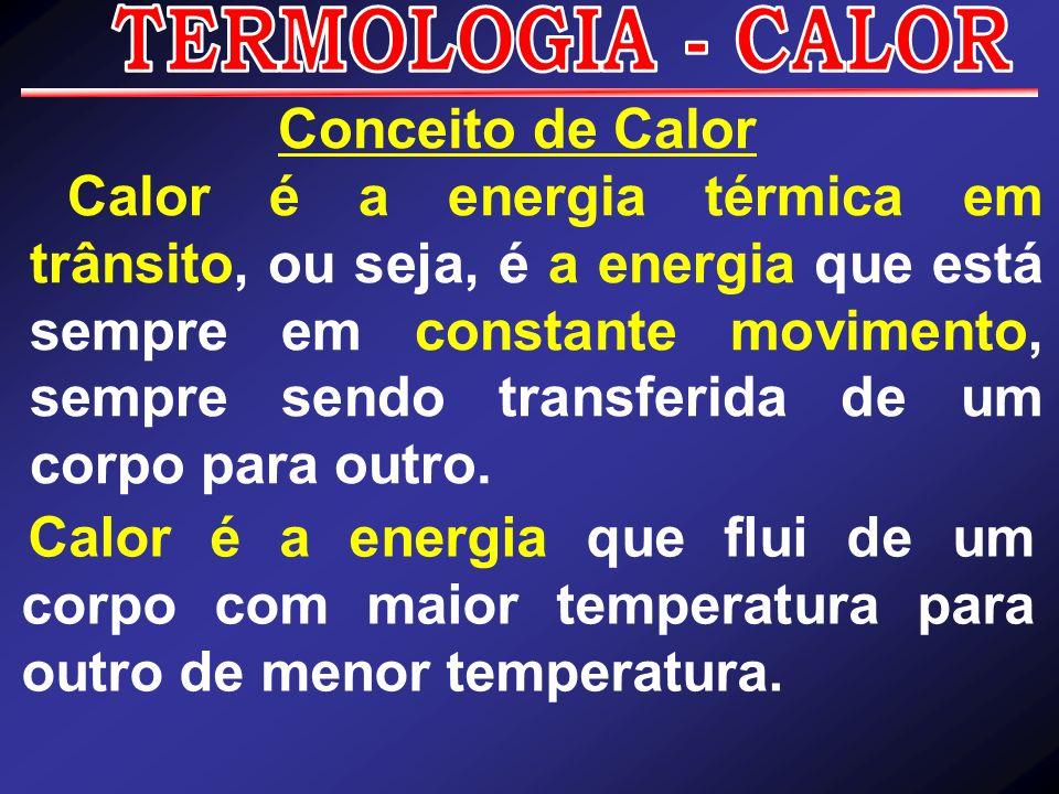 TERMOLOGIA - CALOR Conceito de Calor.