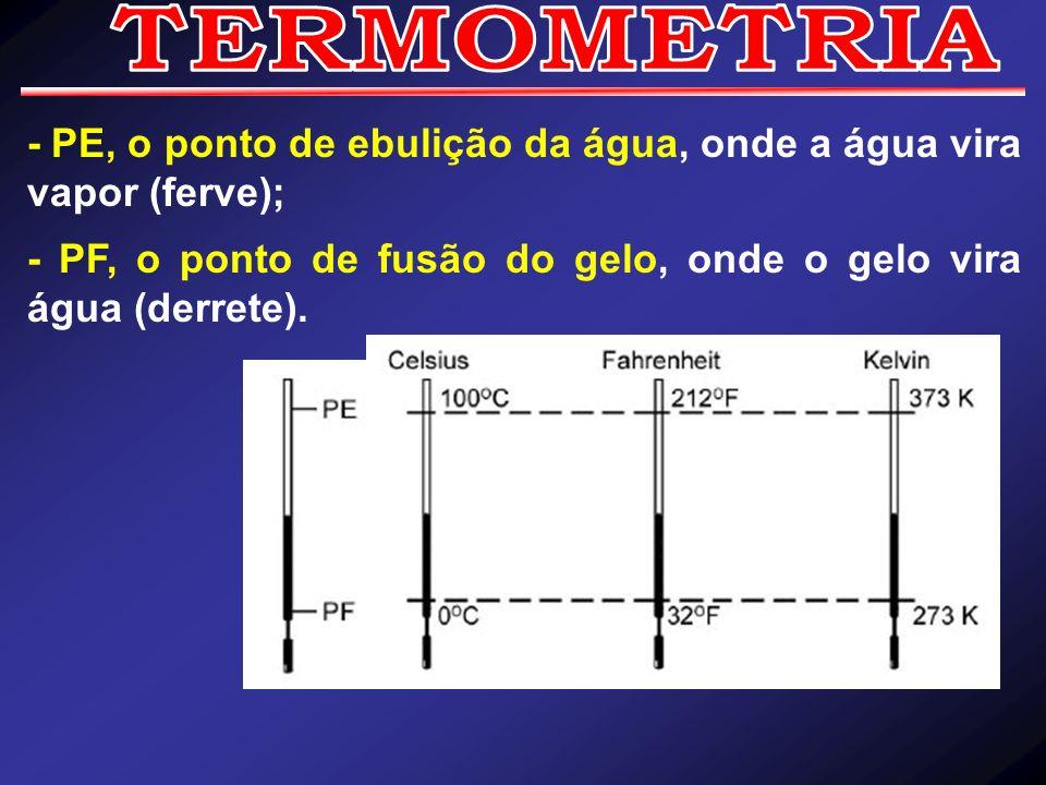 TERMOMETRIA - PE, o ponto de ebulição da água, onde a água vira vapor (ferve); - PF, o ponto de fusão do gelo, onde o gelo vira água (derrete).