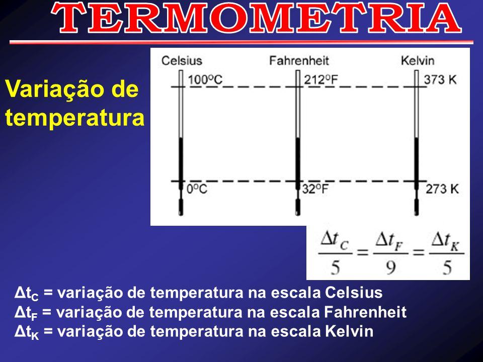 TERMOMETRIA Variação de temperatura