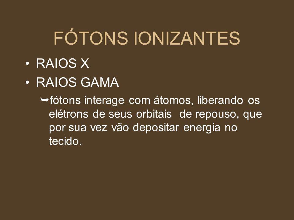 FÓTONS IONIZANTES RAIOS X RAIOS GAMA