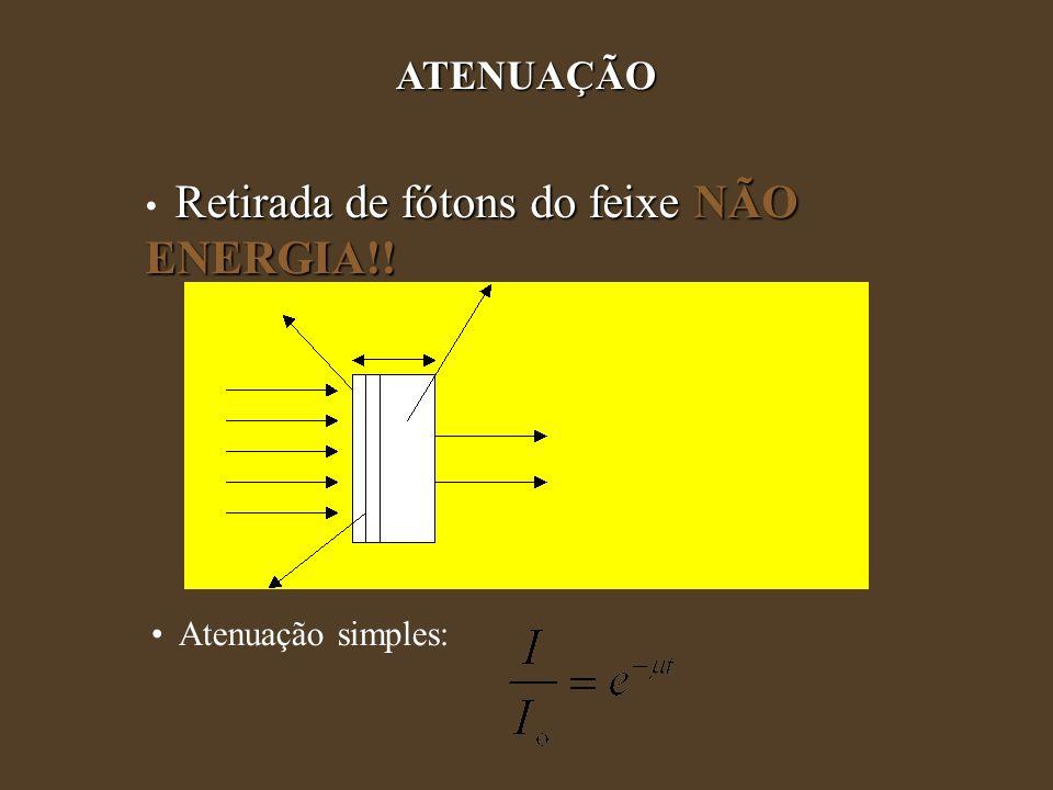 ATENUAÇÃO • Retirada de fótons do feixe NÃO ENERGIA!!