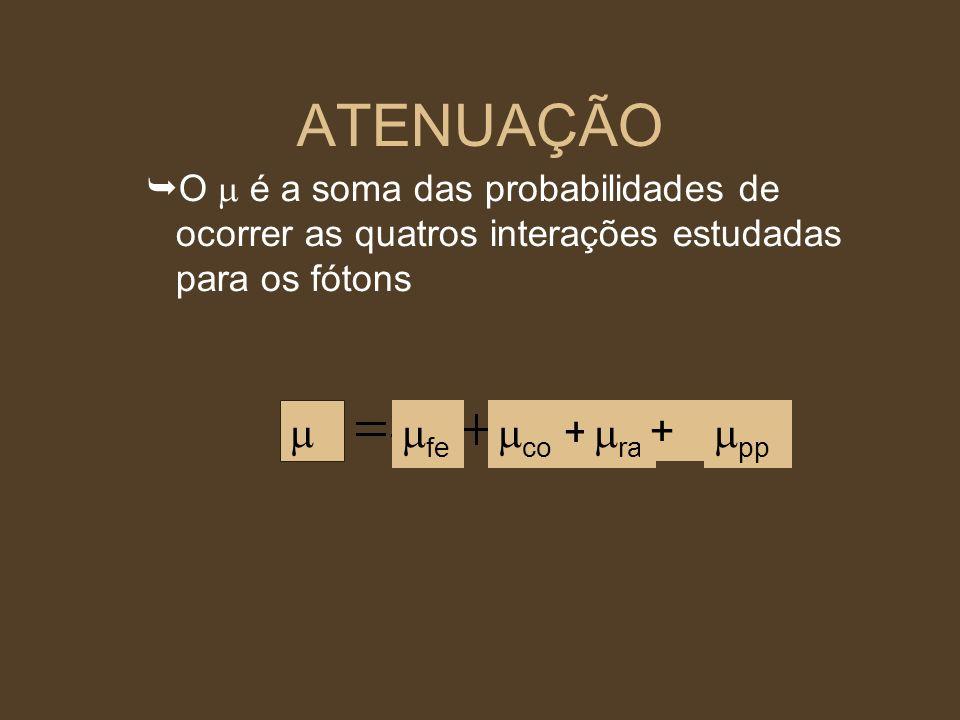 ATENUAÇÃO  fe co + ra + pp