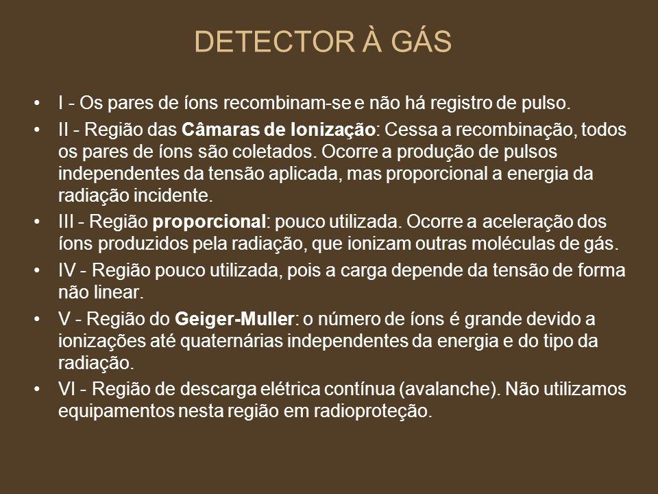 DETECTOR À GÁSI - Os pares de íons recombinam-se e não há registro de pulso.