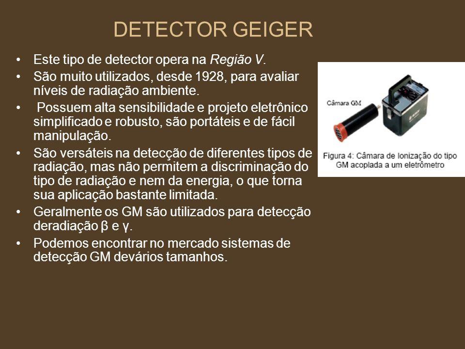 DETECTOR GEIGER Este tipo de detector opera na Região V.