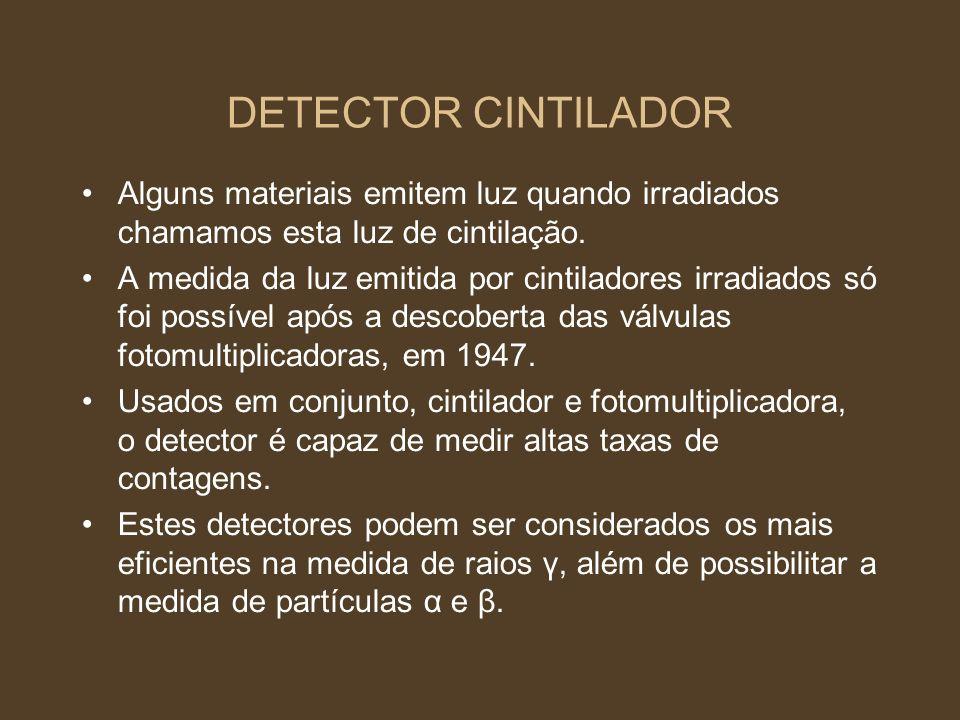DETECTOR CINTILADOR Alguns materiais emitem luz quando irradiados chamamos esta luz de cintilação.