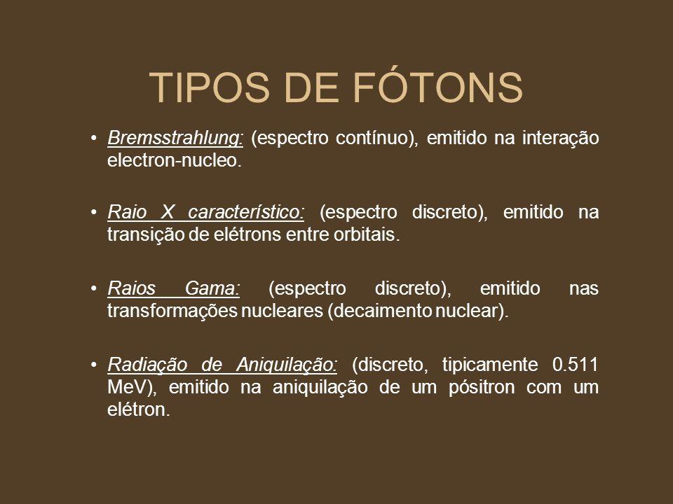 TIPOS DE FÓTONS Bremsstrahlung: (espectro contínuo), emitido na interação electron-nucleo.