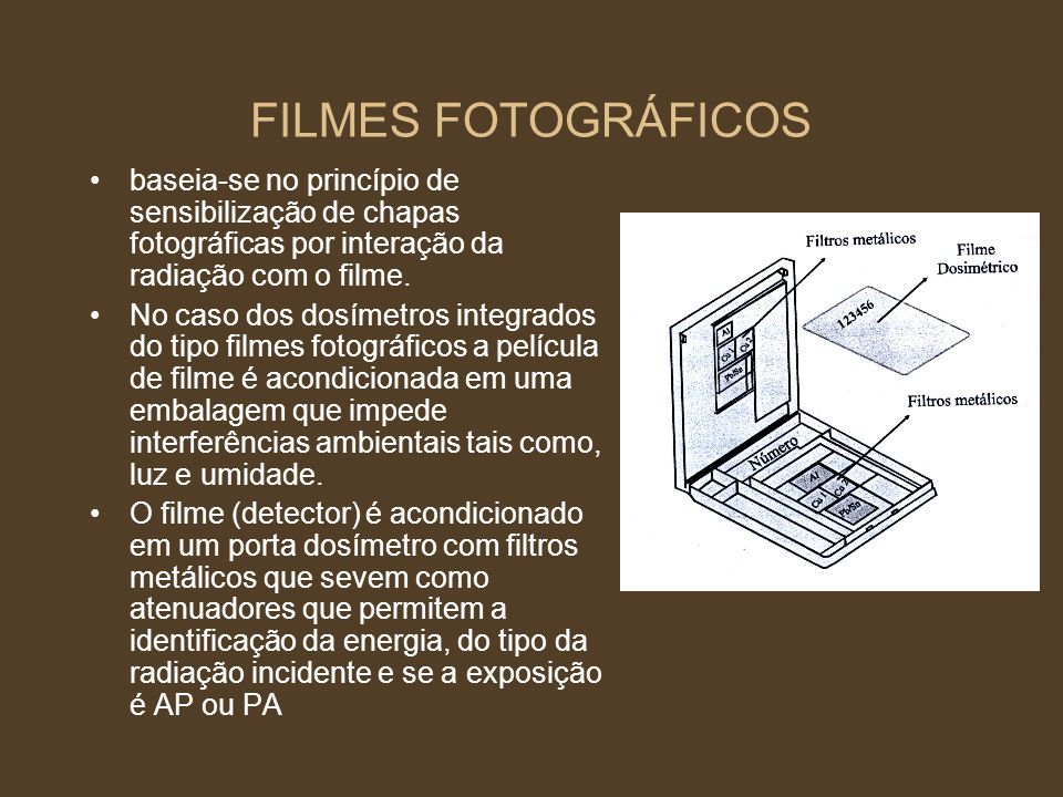 FILMES FOTOGRÁFICOSbaseia-se no princípio de sensibilização de chapas fotográficas por interação da radiação com o filme.