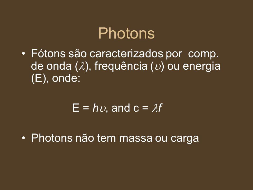 Photons Fótons são caracterizados por comp. de onda (), frequência () ou energia (E), onde: E = h, and c = f.
