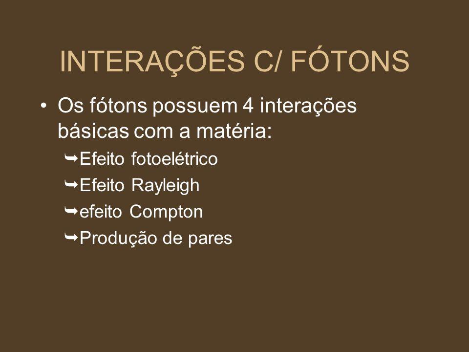 INTERAÇÕES C/ FÓTONS Os fótons possuem 4 interações básicas com a matéria: Efeito fotoelétrico. Efeito Rayleigh.