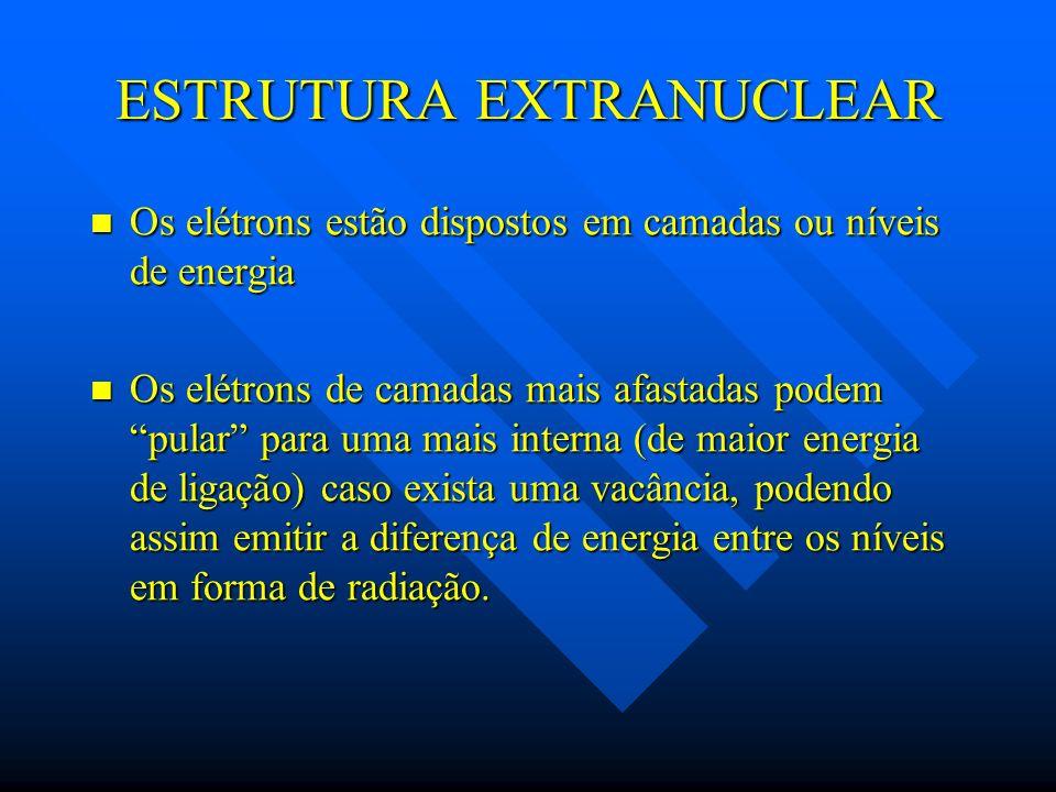 ESTRUTURA EXTRANUCLEAR