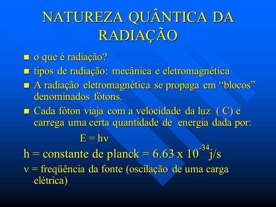 NATUREZA QUÂNTICA DA RADIAÇÃO