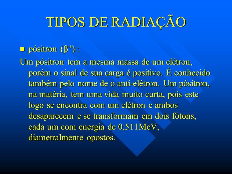 TIPOS DE RADIAÇÃO pósitron (+) :