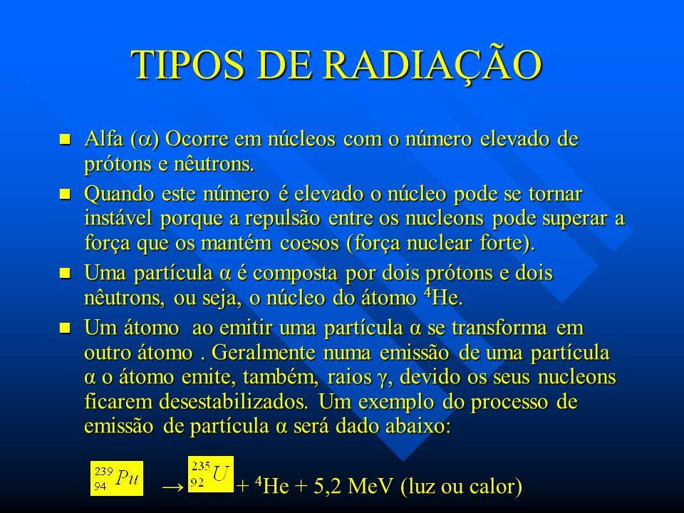 → + 4He + 5,2 MeV (luz ou calor)
