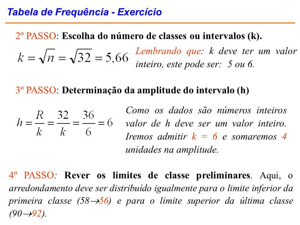 Tabela de Frequência - Exercício