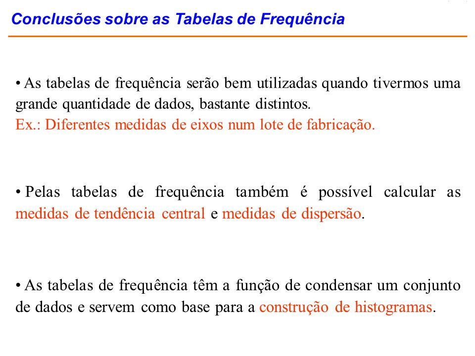 Conclusões sobre as Tabelas de Frequência