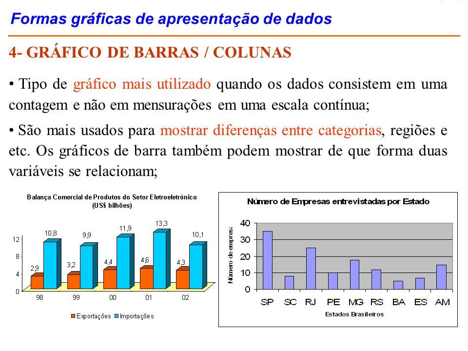 4- GRÁFICO DE BARRAS / COLUNAS