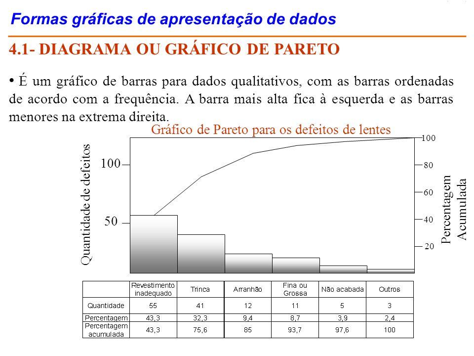 4.1- DIAGRAMA OU GRÁFICO DE PARETO