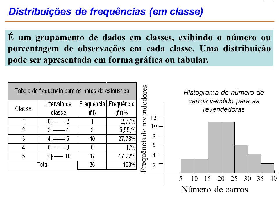 Distribuições de frequências (em classe)