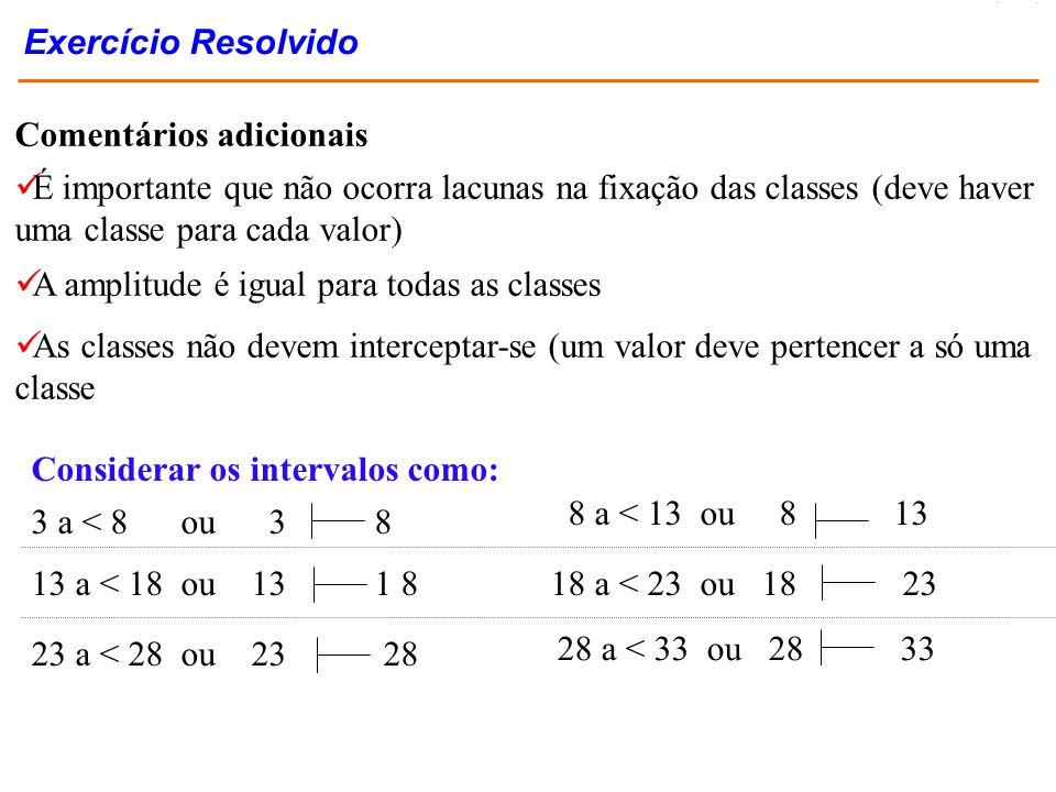 Exercício Resolvido Comentários adicionais. As classes não devem interceptar-se (um valor deve pertencer a só uma classe.