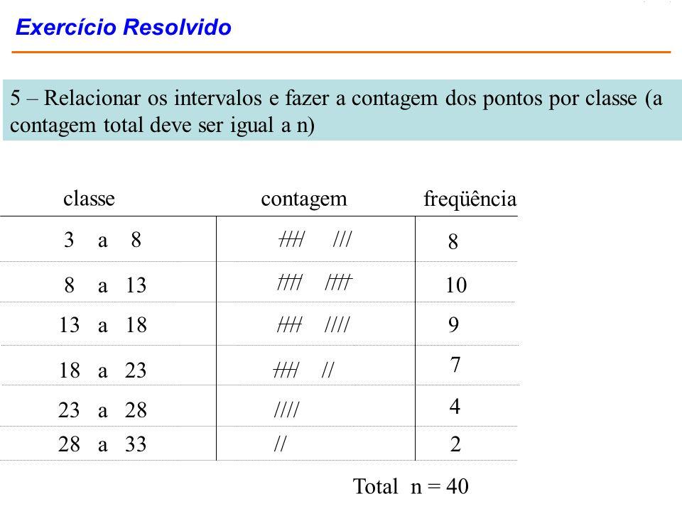 Exercício Resolvido 5 – Relacionar os intervalos e fazer a contagem dos pontos por classe (a contagem total deve ser igual a n)
