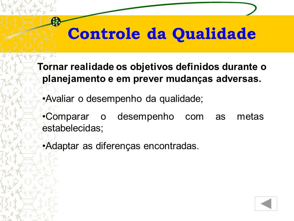 Controle da Qualidade Tornar realidade os objetivos definidos durante o planejamento e em prever mudanças adversas.