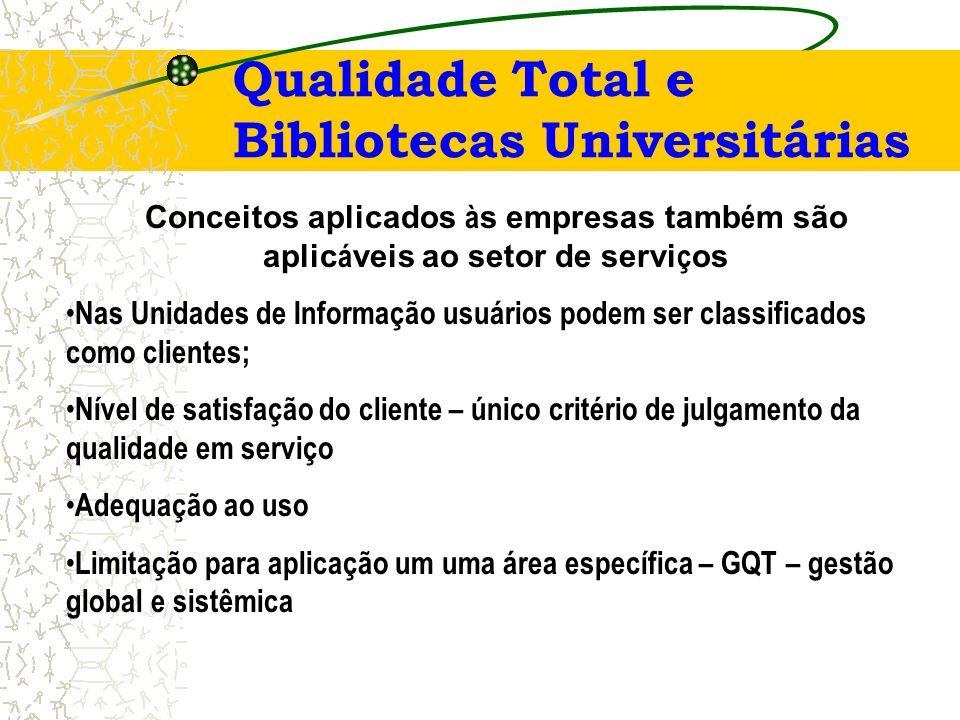 Qualidade Total e Bibliotecas Universitárias