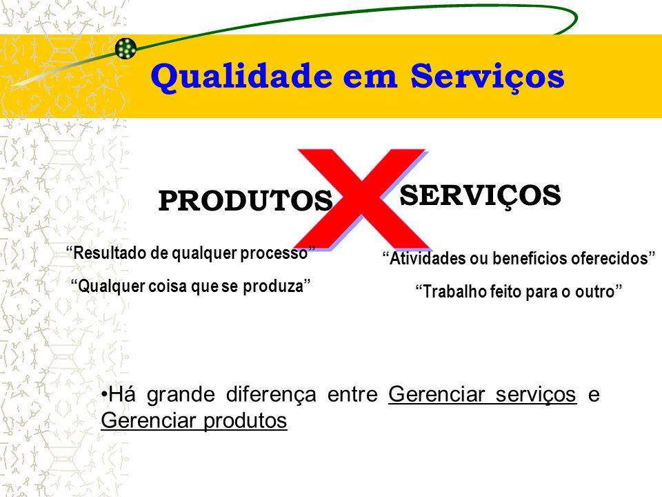 Qualidade em Serviços X SERVIÇOS PRODUTOS
