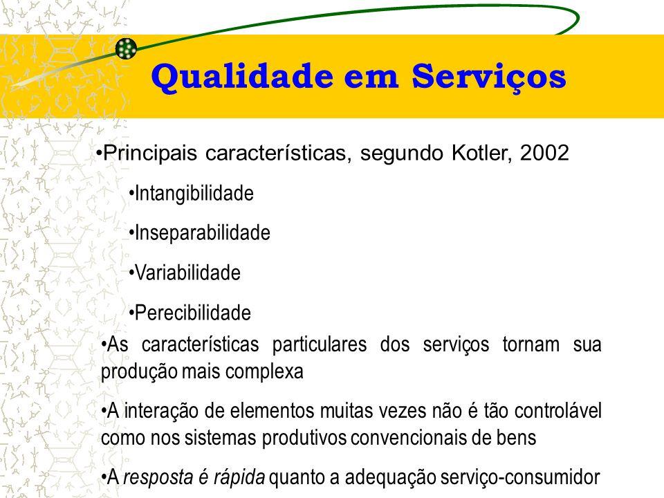 Qualidade em Serviços Principais características, segundo Kotler, 2002