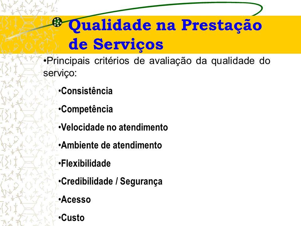 Qualidade na Prestação de Serviços