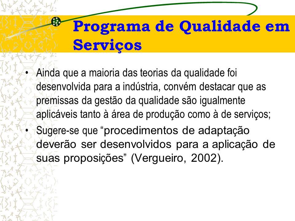 Programa de Qualidade em Serviços