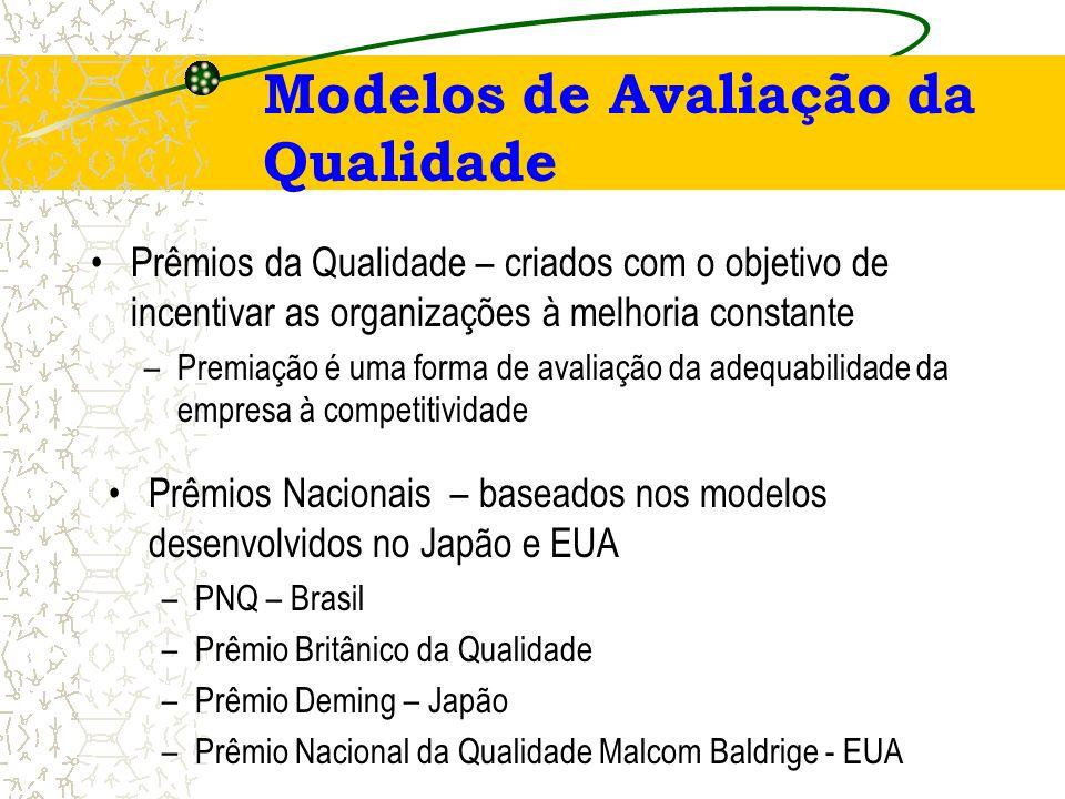 Modelos de Avaliação da Qualidade