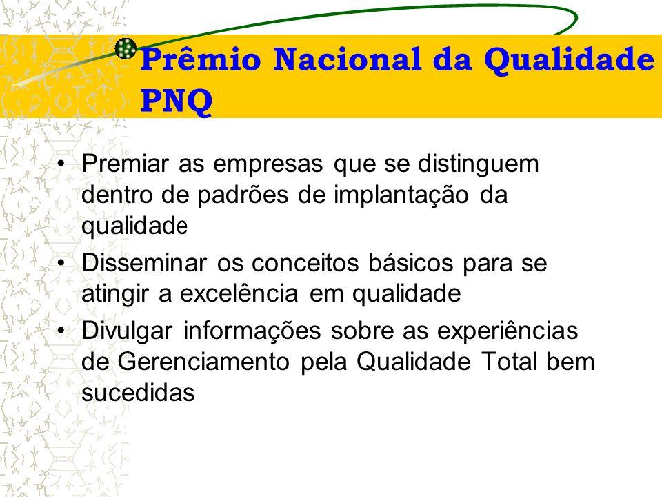 Prêmio Nacional da Qualidade PNQ