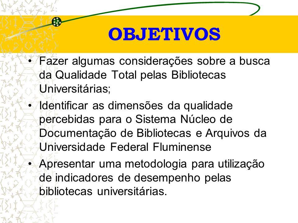 OBJETIVOS Fazer algumas considerações sobre a busca da Qualidade Total pelas Bibliotecas Universitárias;