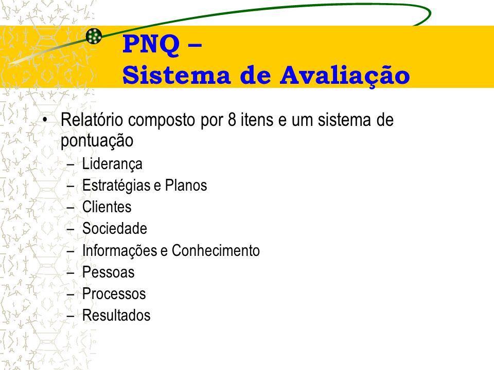 PNQ – Sistema de Avaliação