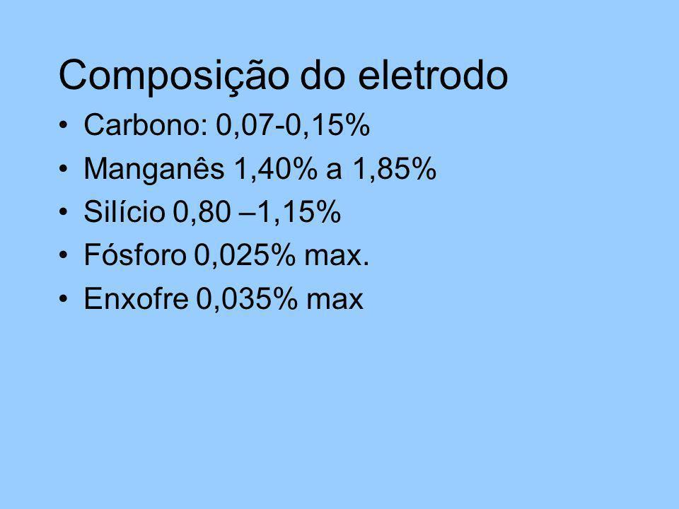 Composição do eletrodo