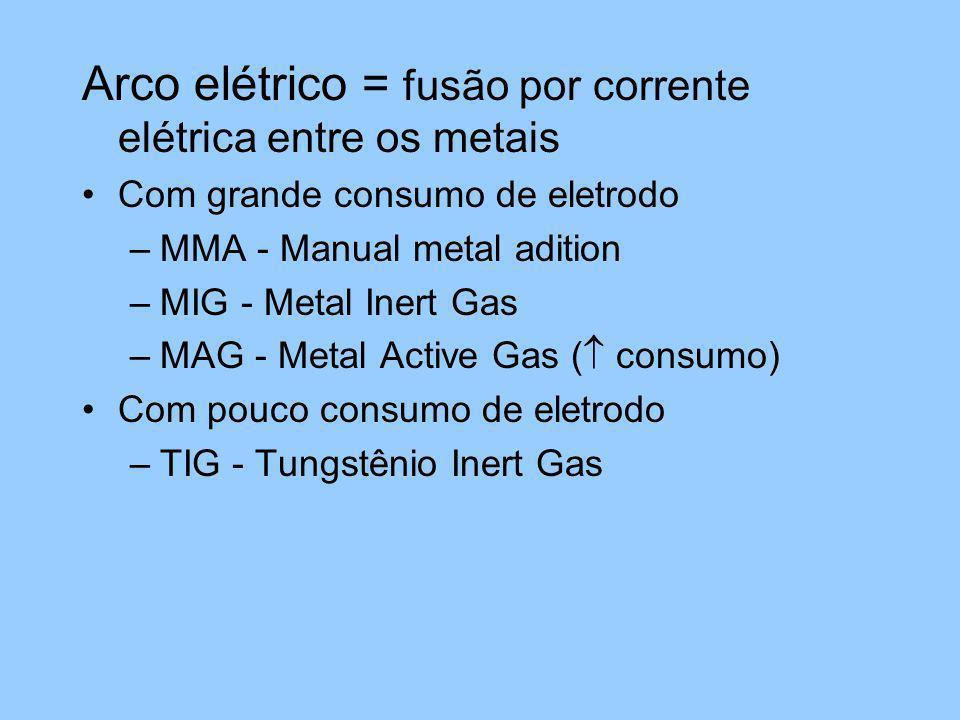 Arco elétrico = fusão por corrente elétrica entre os metais