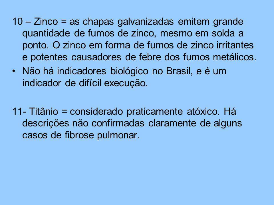 10 – Zinco = as chapas galvanizadas emitem grande quantidade de fumos de zinco, mesmo em solda a ponto. O zinco em forma de fumos de zinco irritantes e potentes causadores de febre dos fumos metálicos.