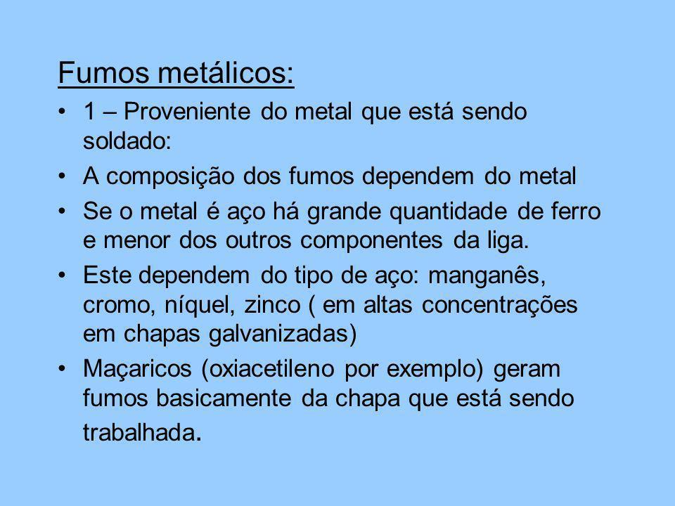 Fumos metálicos: 1 – Proveniente do metal que está sendo soldado: