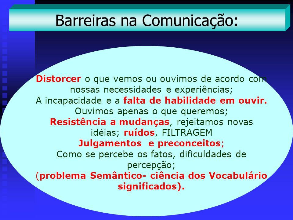 Barreiras na Comunicação: