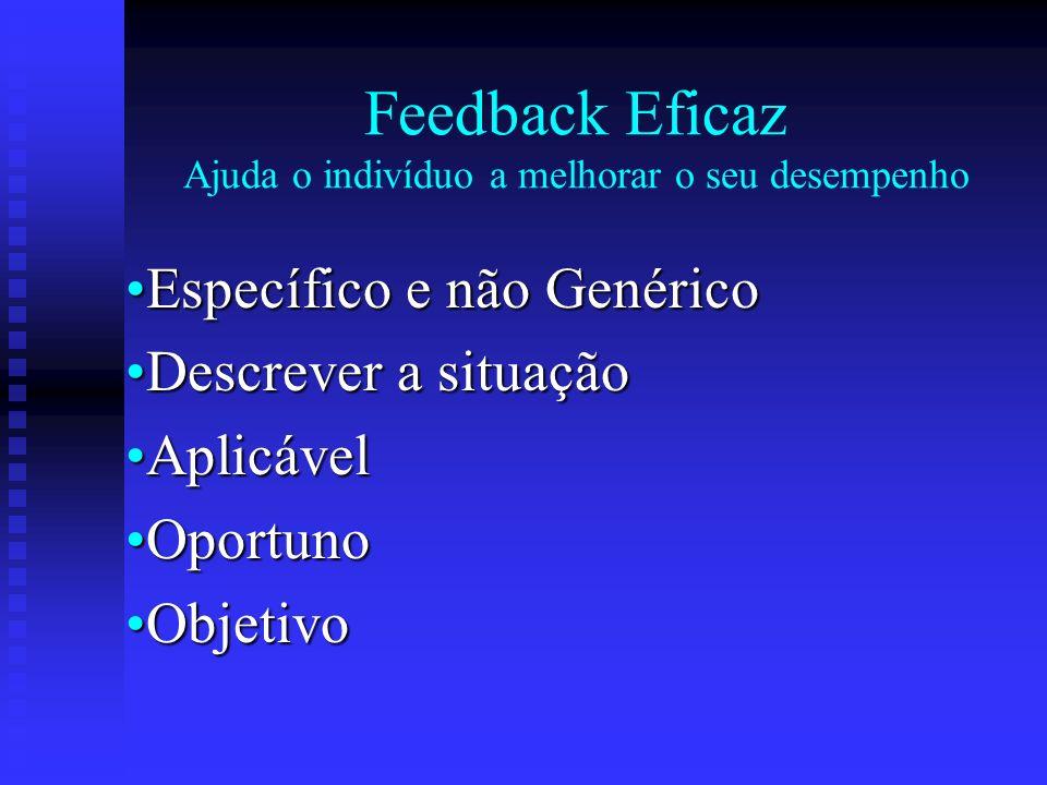 Feedback Eficaz Ajuda o indivíduo a melhorar o seu desempenho
