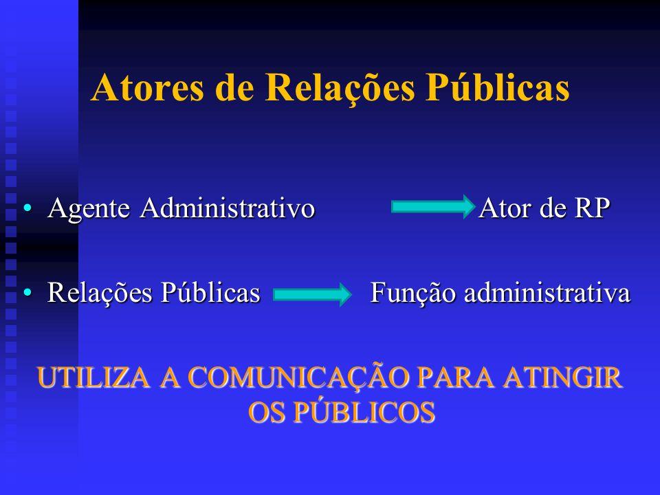 Atores de Relações Públicas