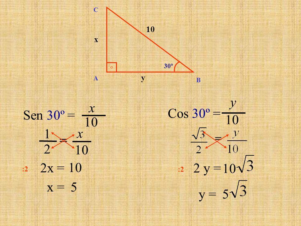 y x Sen 30º = Cos 30º = 10 10 = 2 1 x 10 10 2x = 10 2 y = x = 5 5 y =