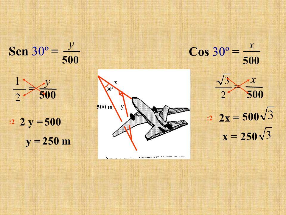 Sen 30º = Cos 30º = y x y x 500 500 = = 500 500 500 2x = 2 y = 500 250