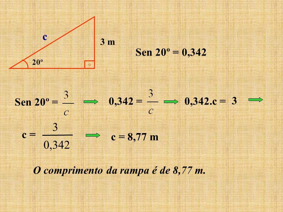 20º 3 m. c. Sen 20º = 0,342. Sen 20º = 0,342 = 0,342.c = 3.