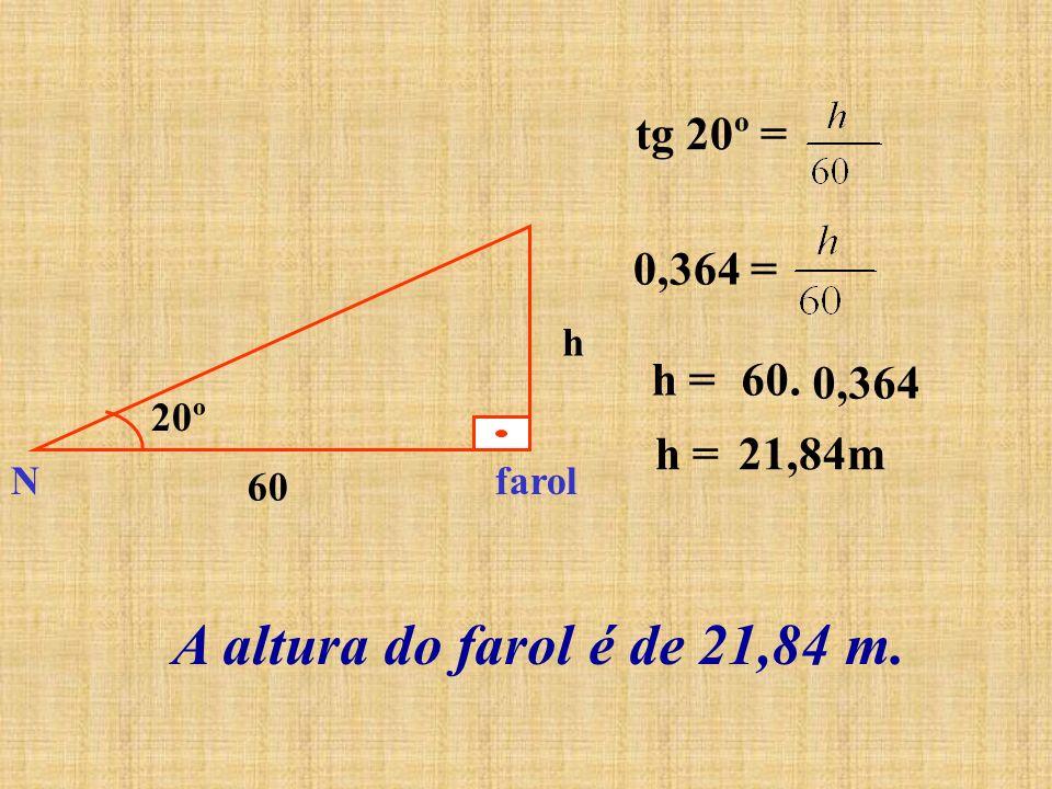 A altura do farol é de 21,84 m. tg 20º = 0,364 = h = 60. 0,364 h =