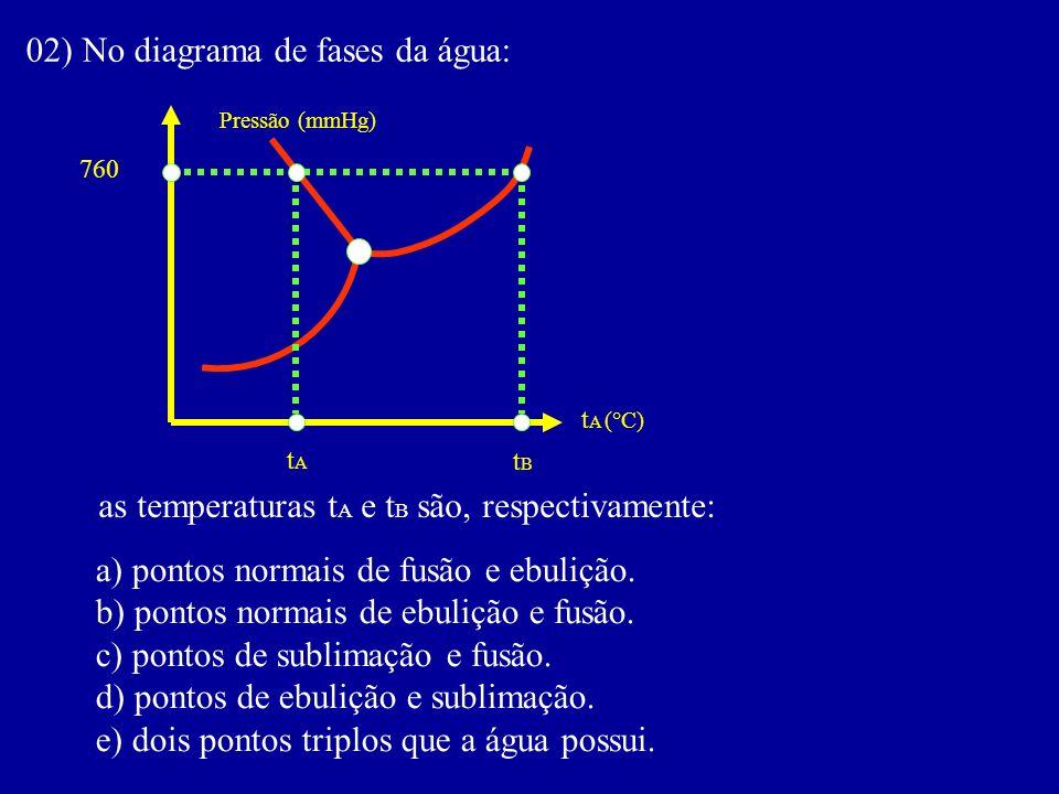 02) No diagrama de fases da água: