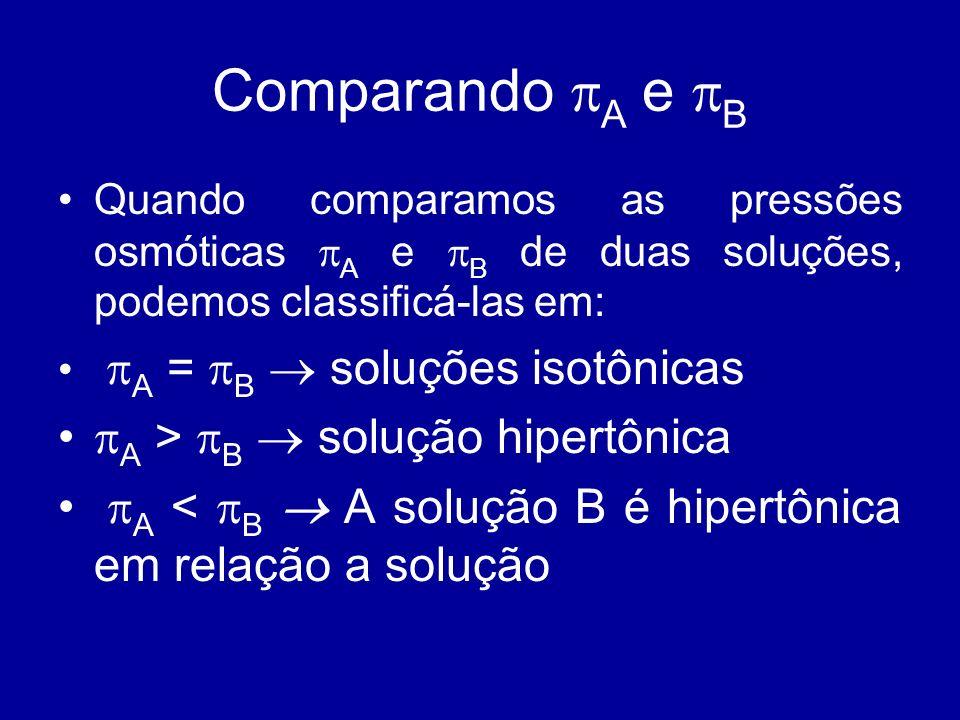 Comparando A e B A > B  solução hipertônica