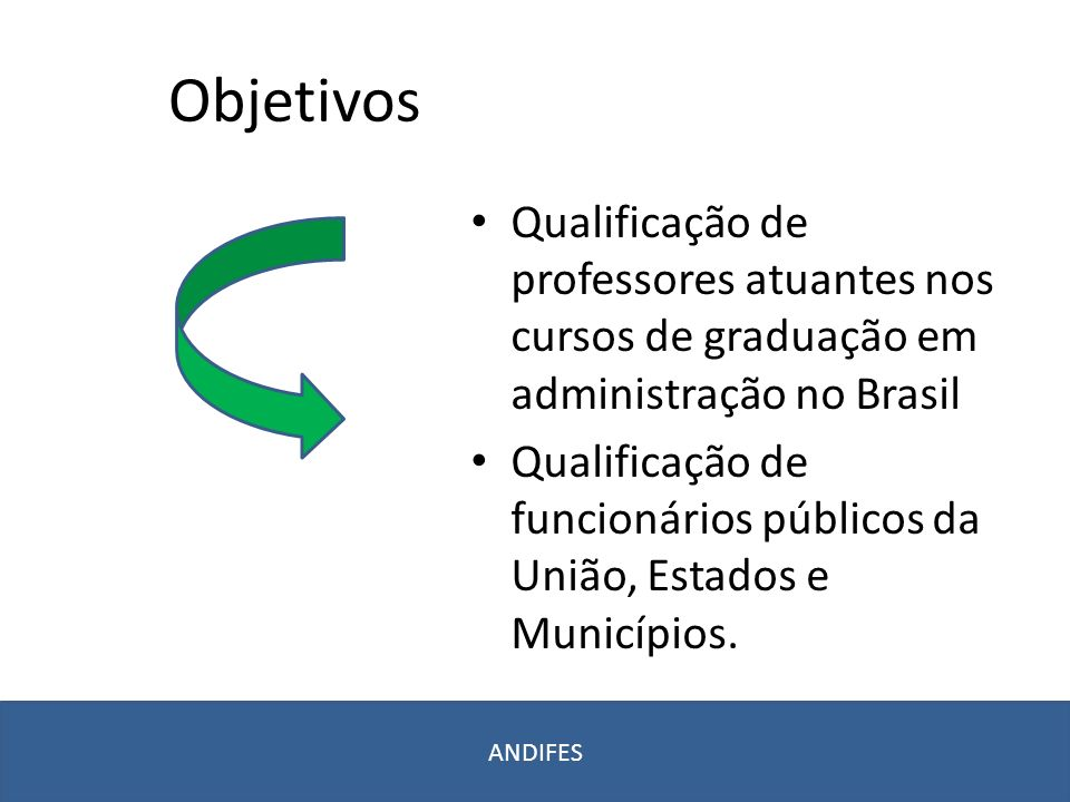 Objetivos Qualificação de professores atuantes nos cursos de graduação em administração no Brasil.