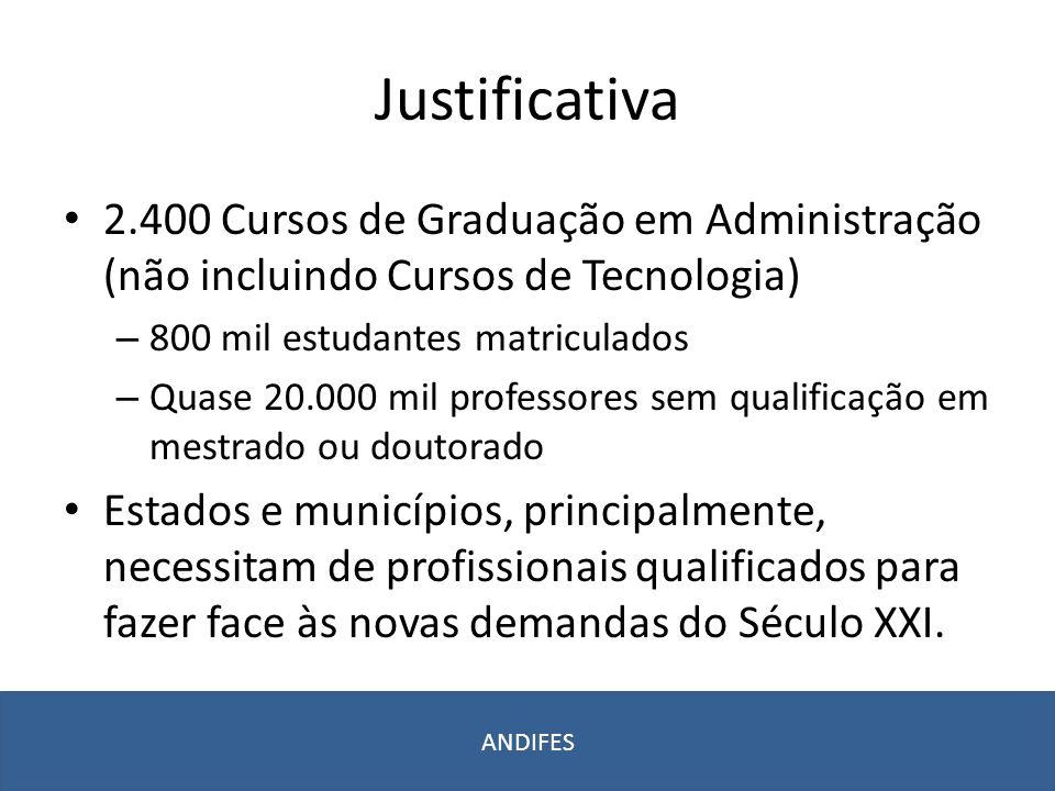Justificativa 2.400 Cursos de Graduação em Administração (não incluindo Cursos de Tecnologia) 800 mil estudantes matriculados.